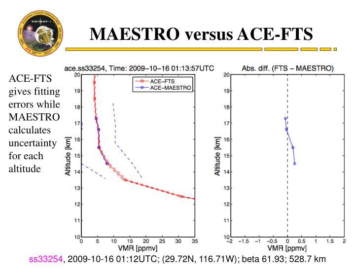 MAESTRO versus ACE-FTS