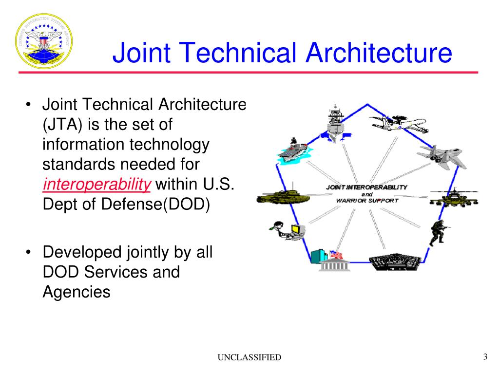 joint technical architecture developed by the The interagency joint fire science program  technical architecture design of the iftdss  as web-based user interface mock-ups are developed,.