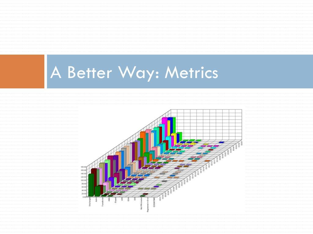 A Better Way: Metrics