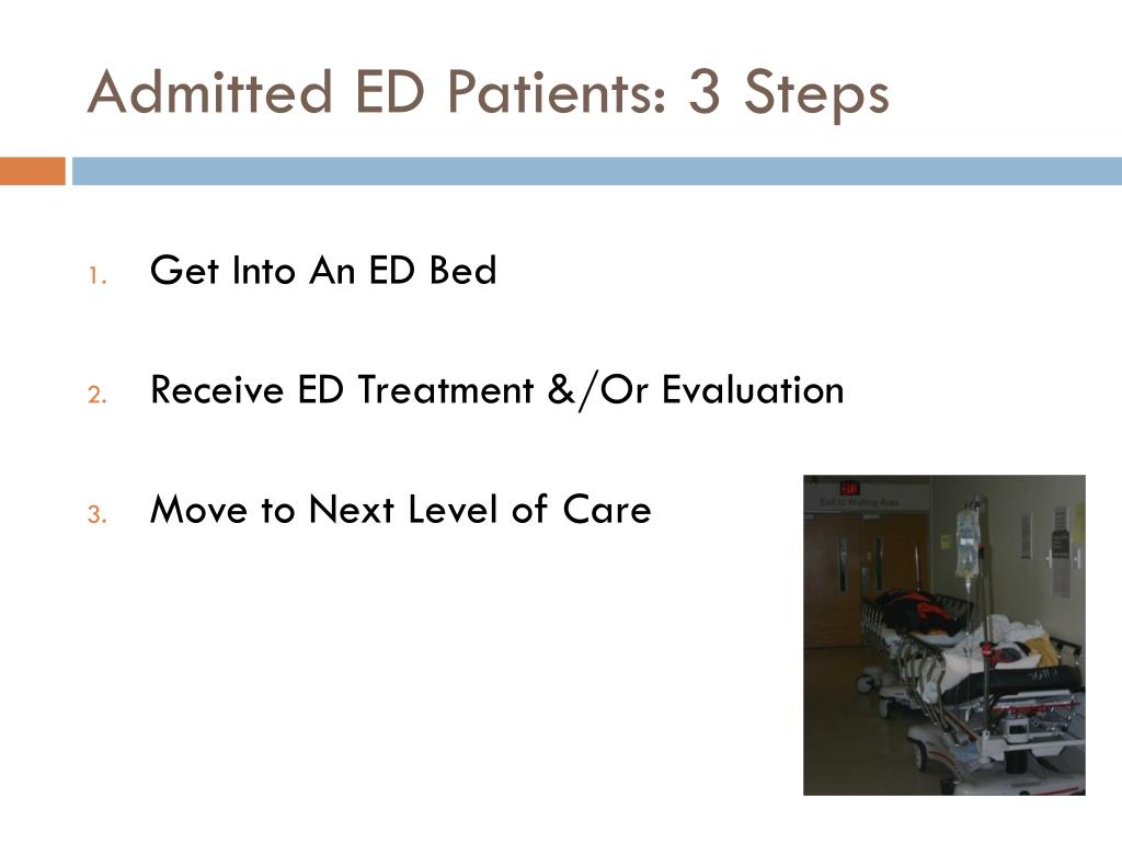 Admitted ED Patients: 3 Steps