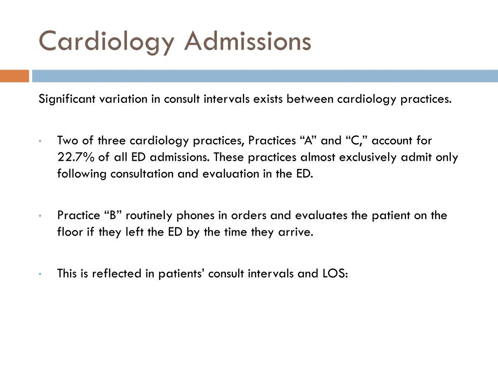 Cardiology Admissions