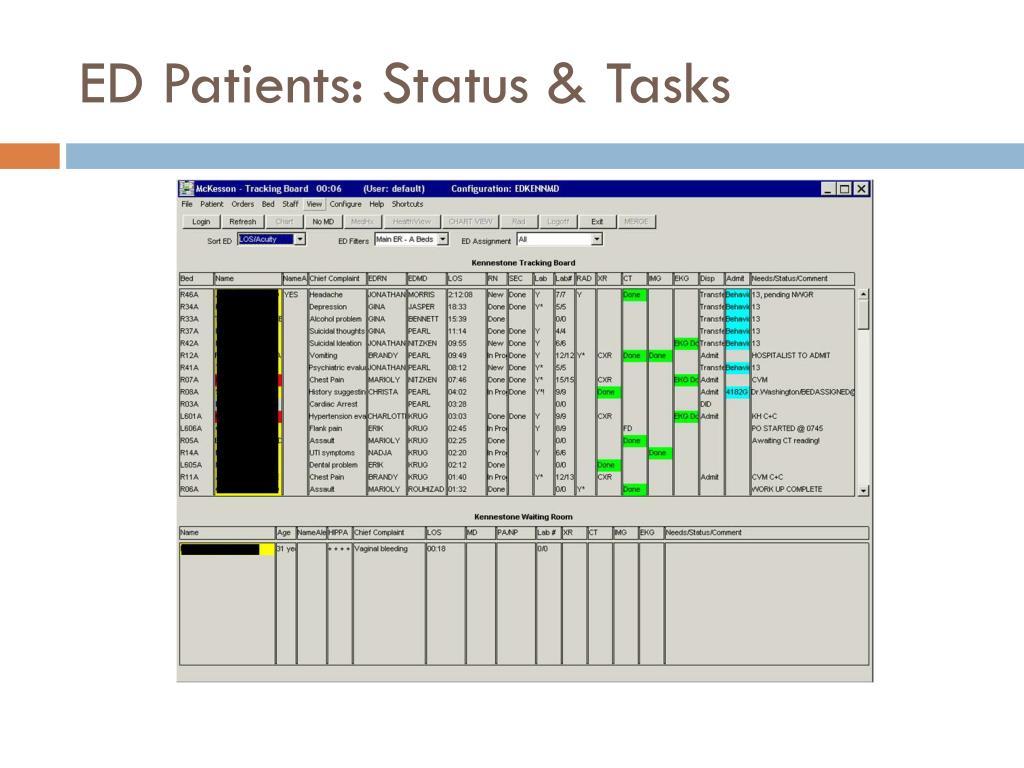 ED Patients: Status & Tasks