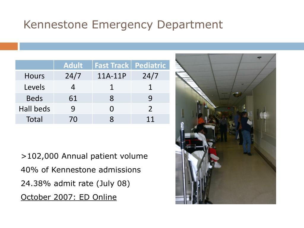 Kennestone Emergency Department