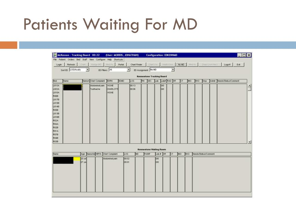 Patients Waiting For MD