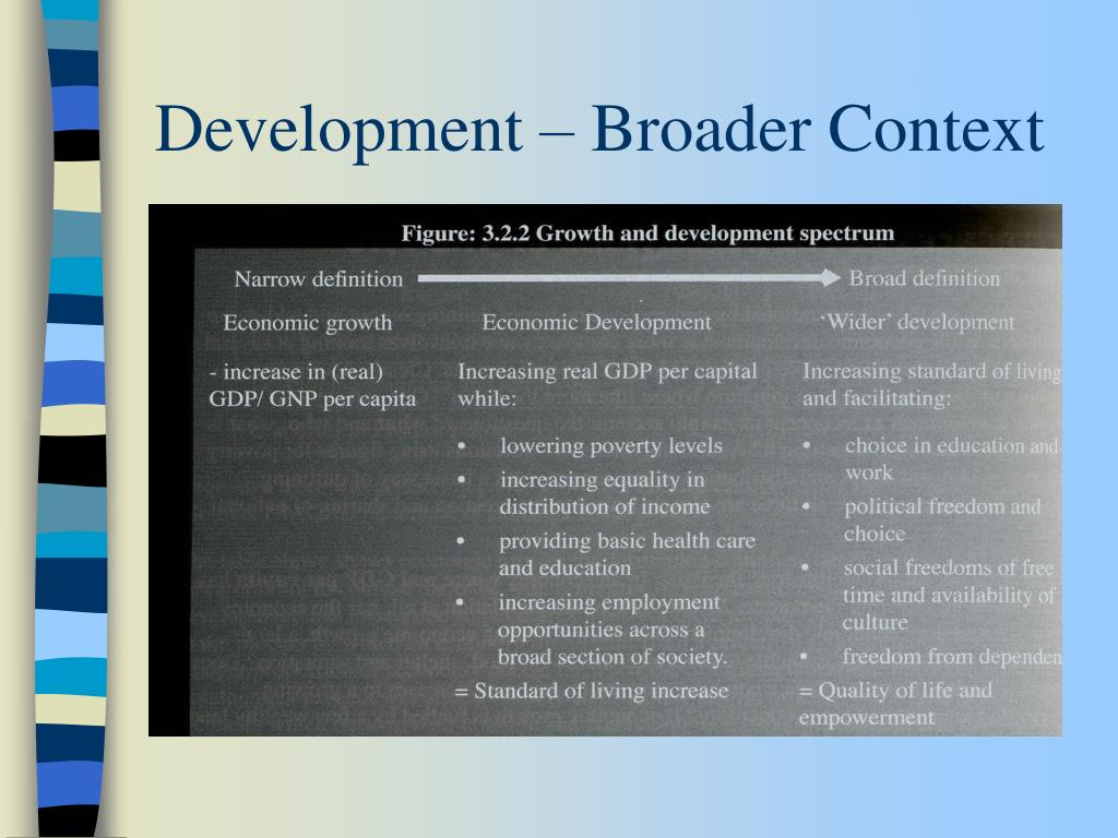 Development – Broader Context