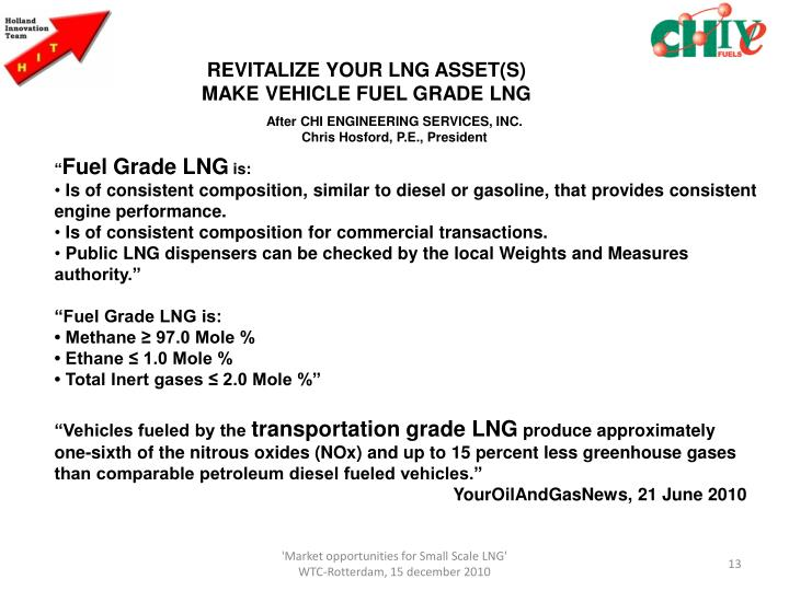 REVITALIZE YOUR LNG ASSET(S)
