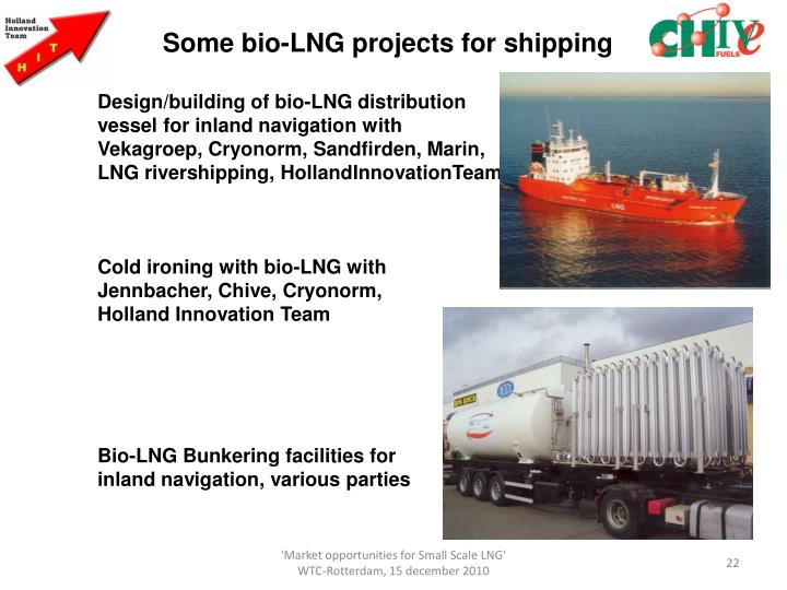 Some bio-LNG projects for shipping