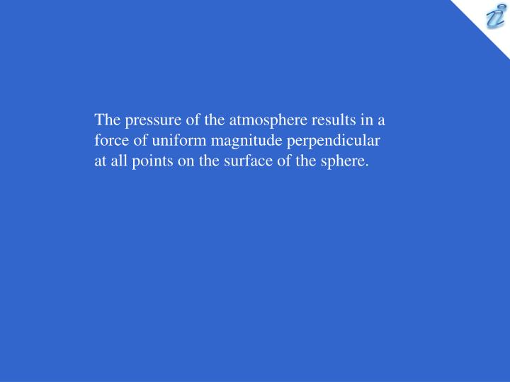 The pressure of the atmosphere results in a force of uniform magnitude perpendicular at all points on the surface of the sphere.