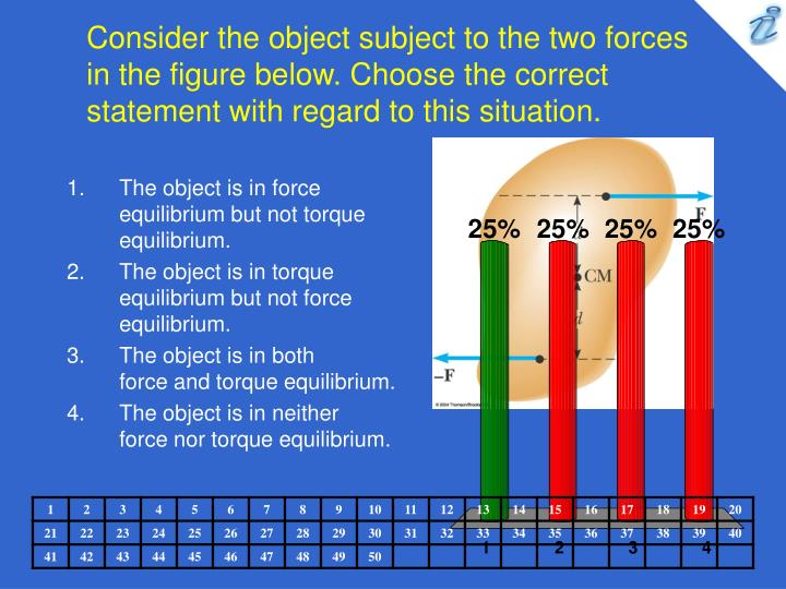 Consider the object subject to the two forces in the figure below. Choose the correct statement wit...