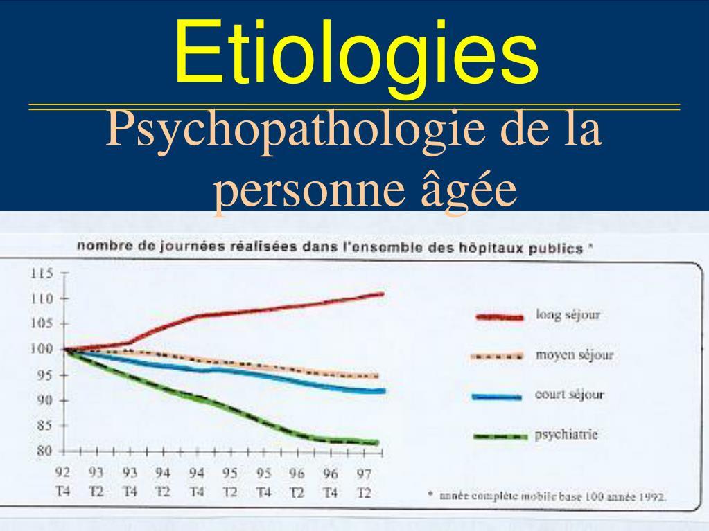 Etiologies