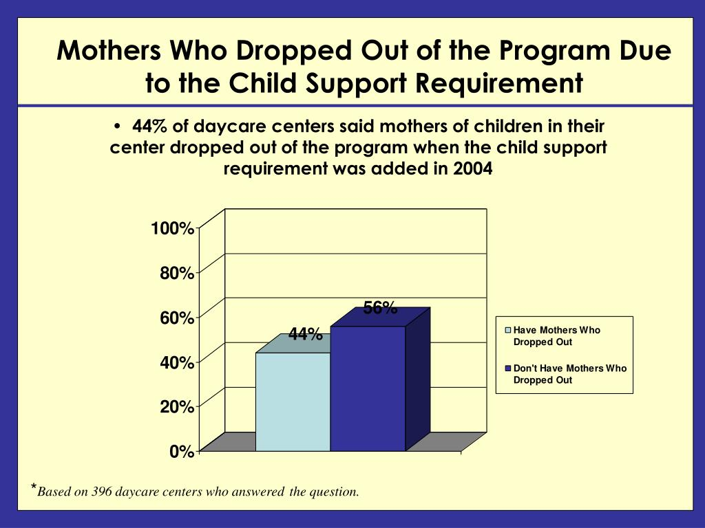 the requirements of an effective childrens program The effectiveness of early childhood development programs  this approach is reflected in head start's program objectives17: 1 enhance children's growth and .