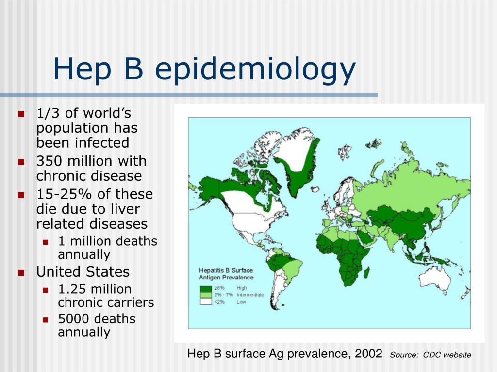 Hep B epidemiology