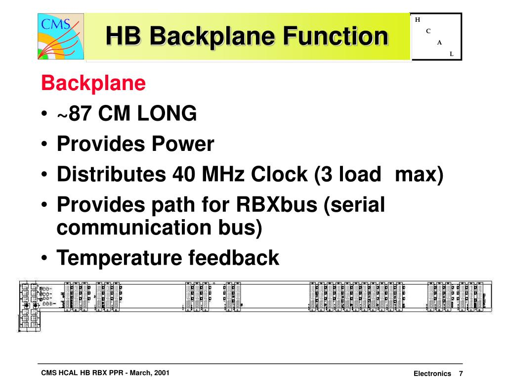 HB Backplane Function