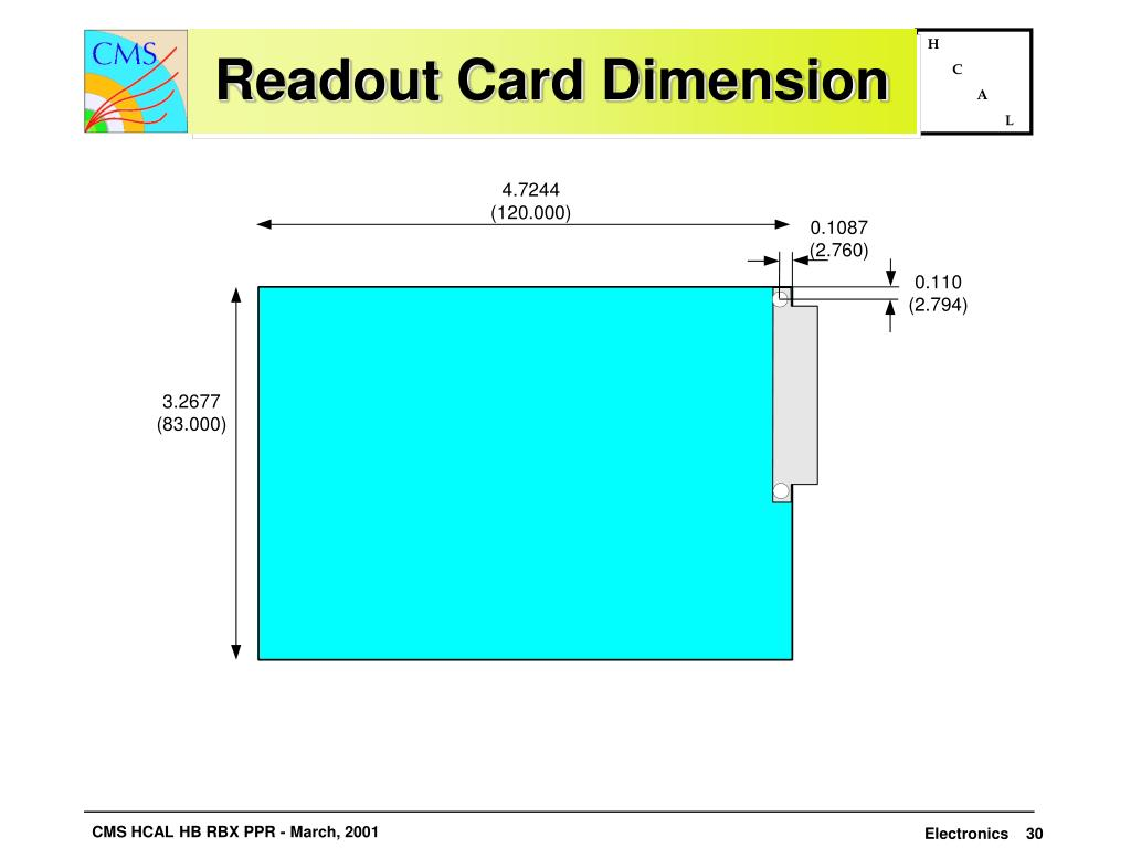Readout Card Dimension