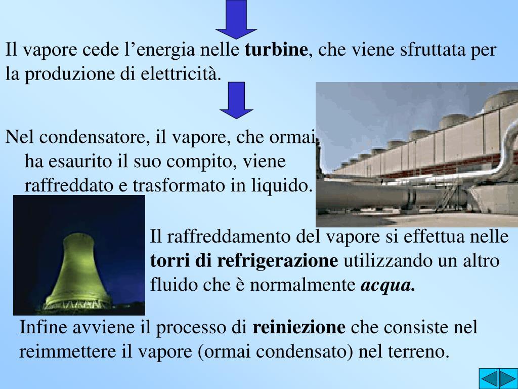 Il vapore cede l'energia nelle