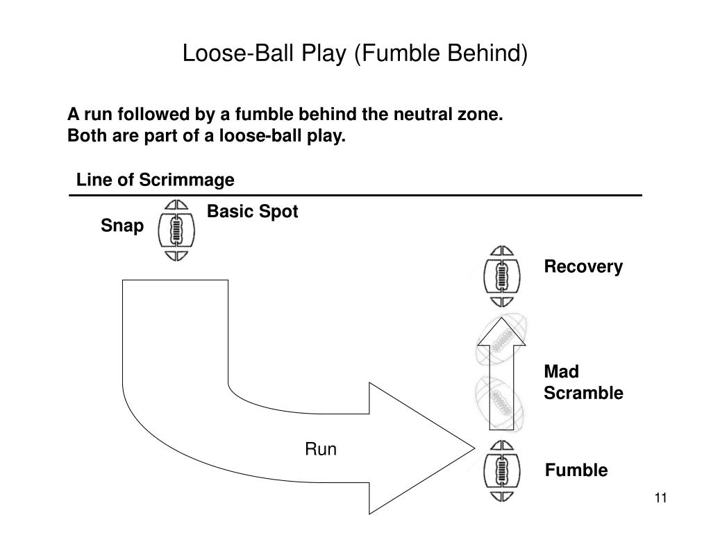 Loose-Ball Play (Fumble Behind)