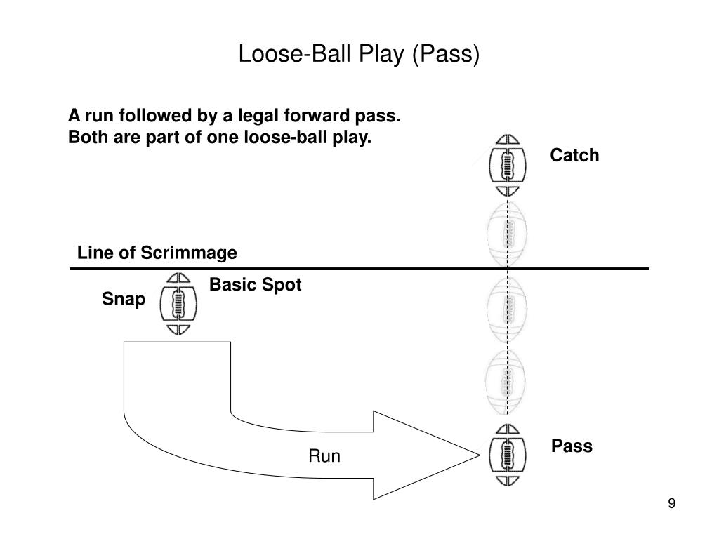 Loose-Ball Play (Pass)
