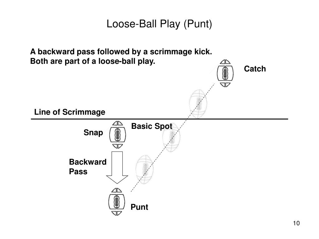 Loose-Ball Play (Punt)