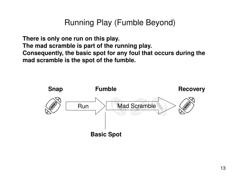 Running Play (Fumble Beyond)
