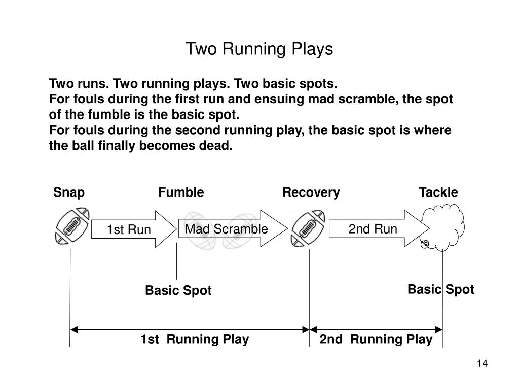 Two Running Plays