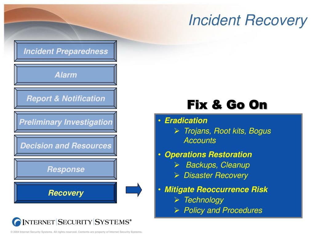 Incident Recovery