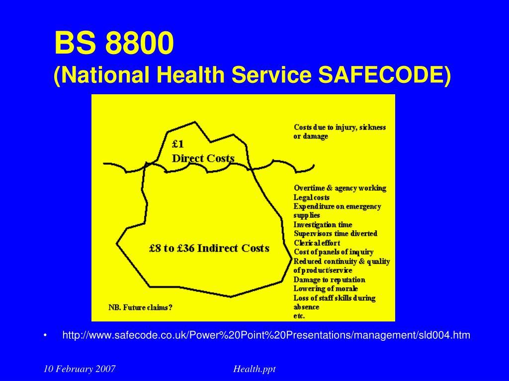 BS 8800
