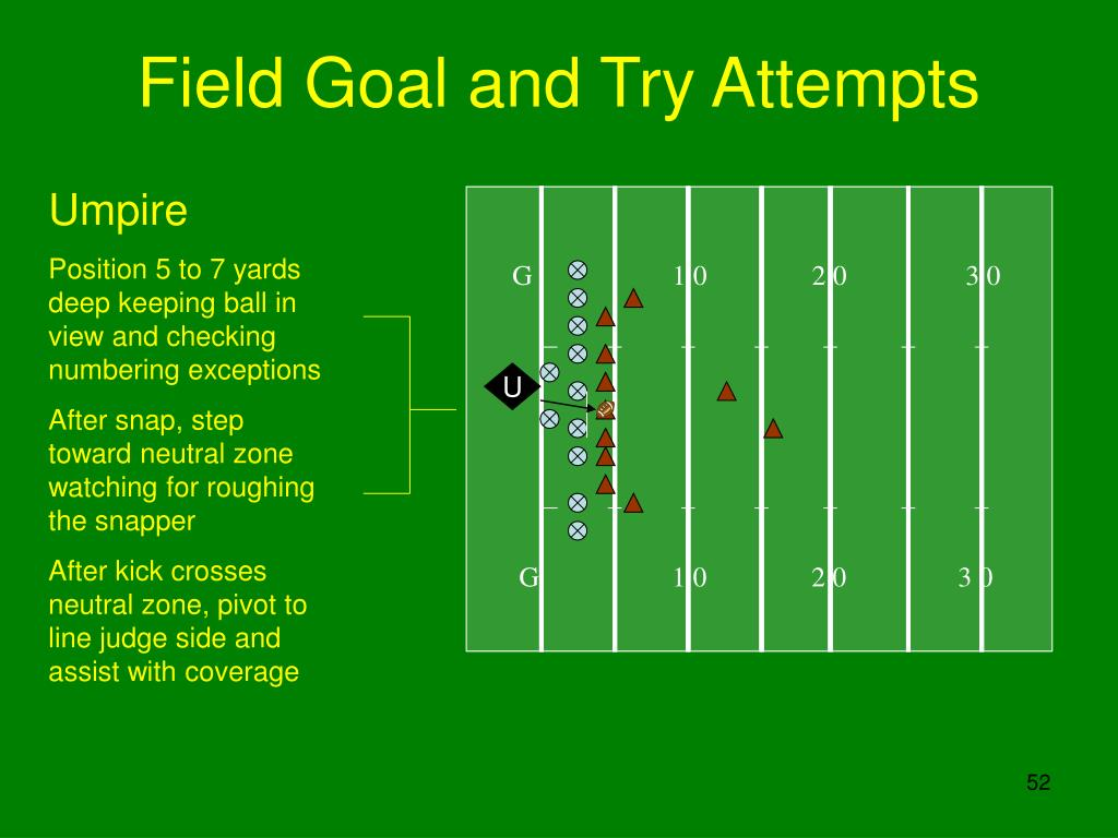 Field Goal and Try Attempts