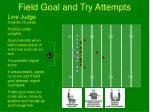 field goal and try attempts57
