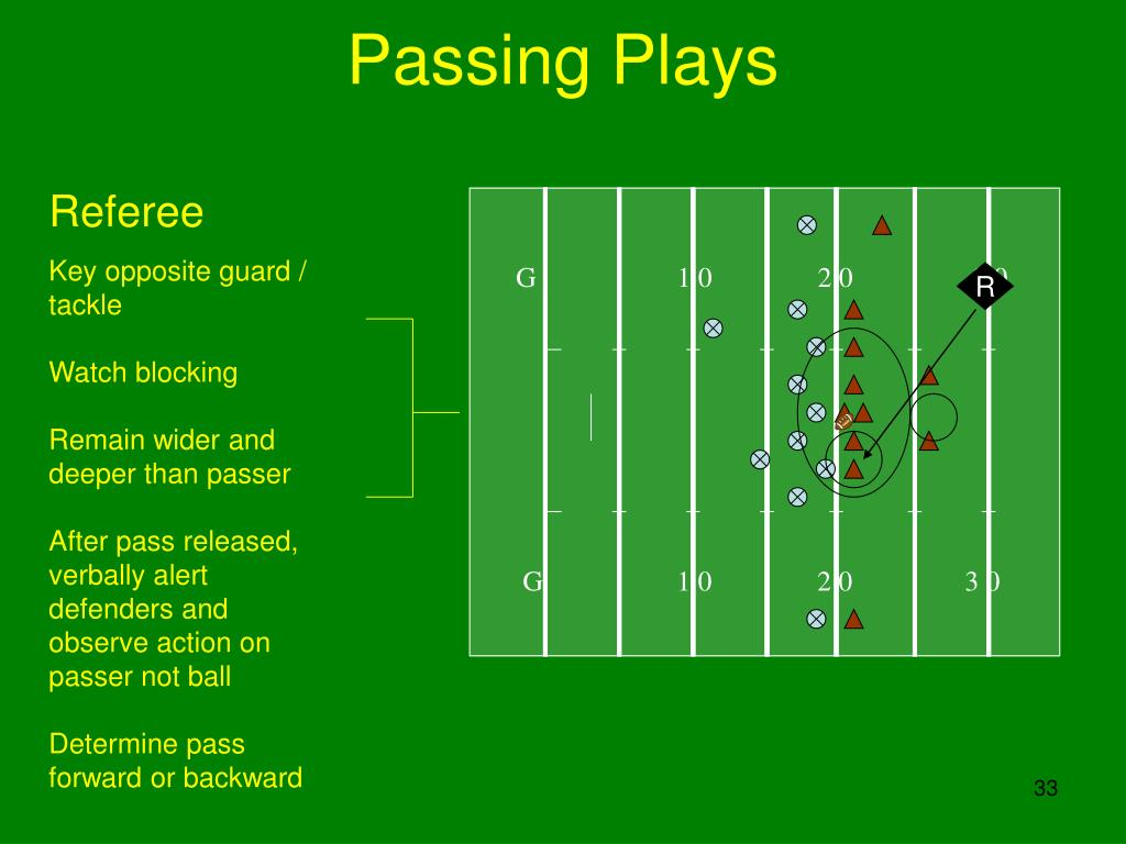 Passing Plays