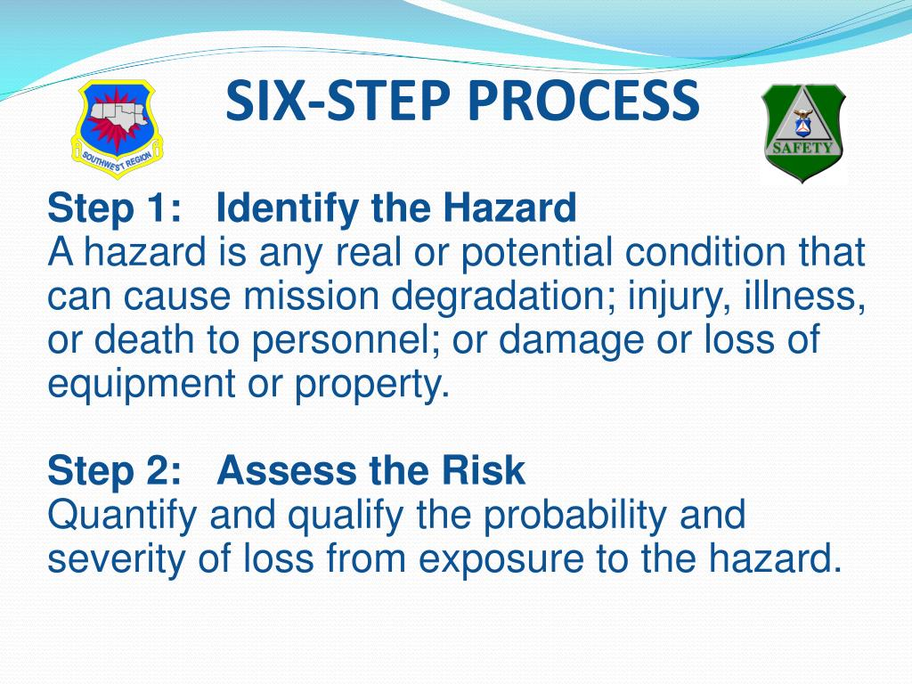SIX-STEP PROCESS
