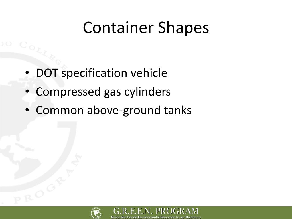 Container Shapes