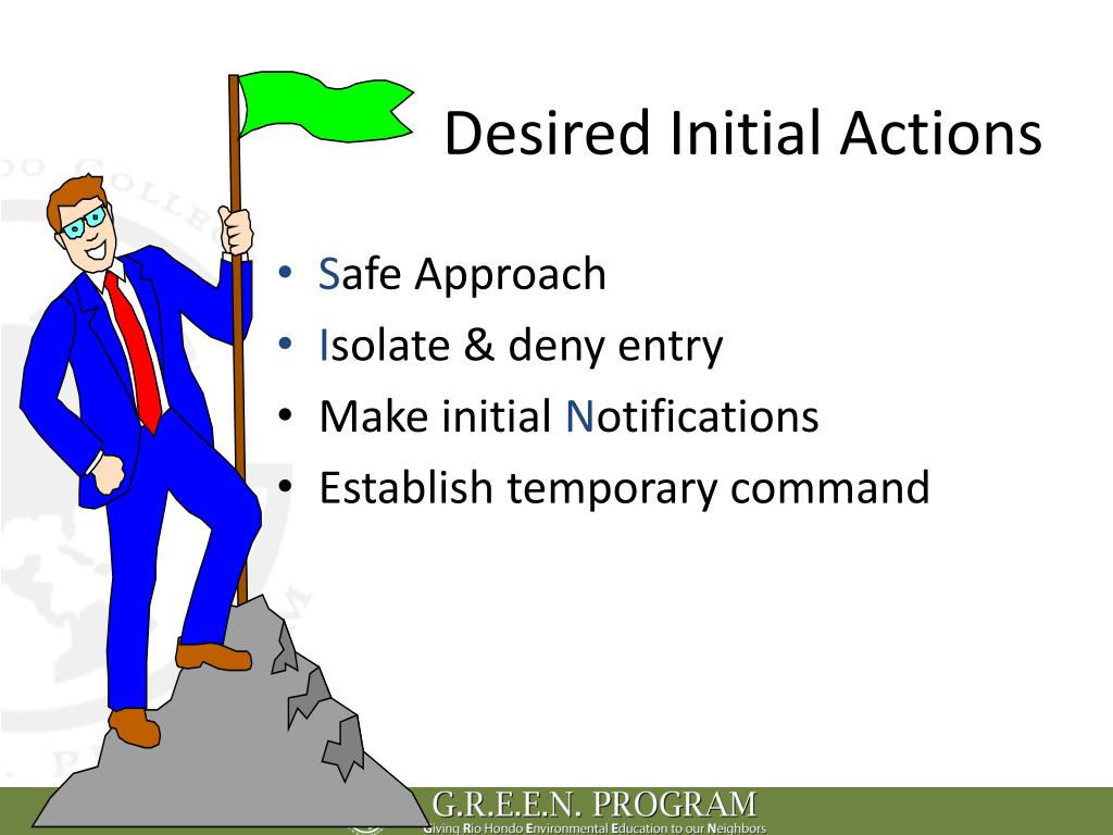 Desired Initial Actions