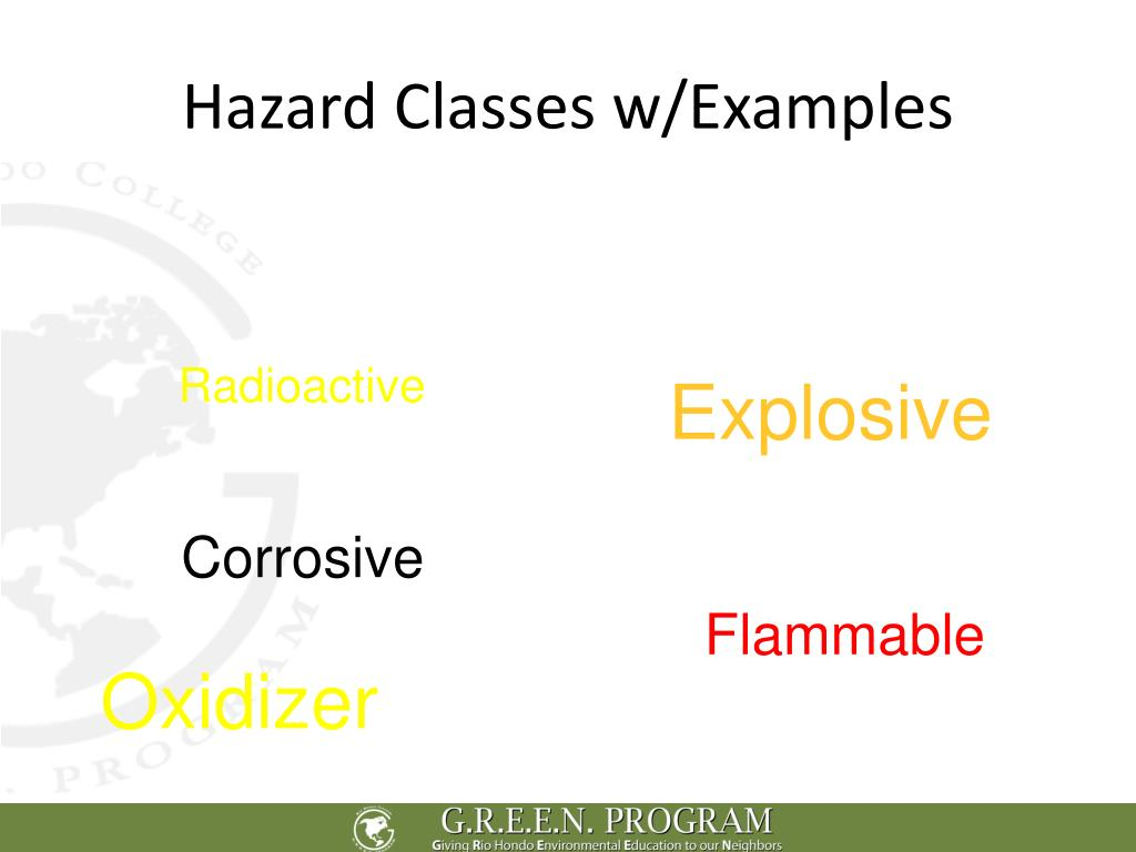 Hazard Classes w/Examples