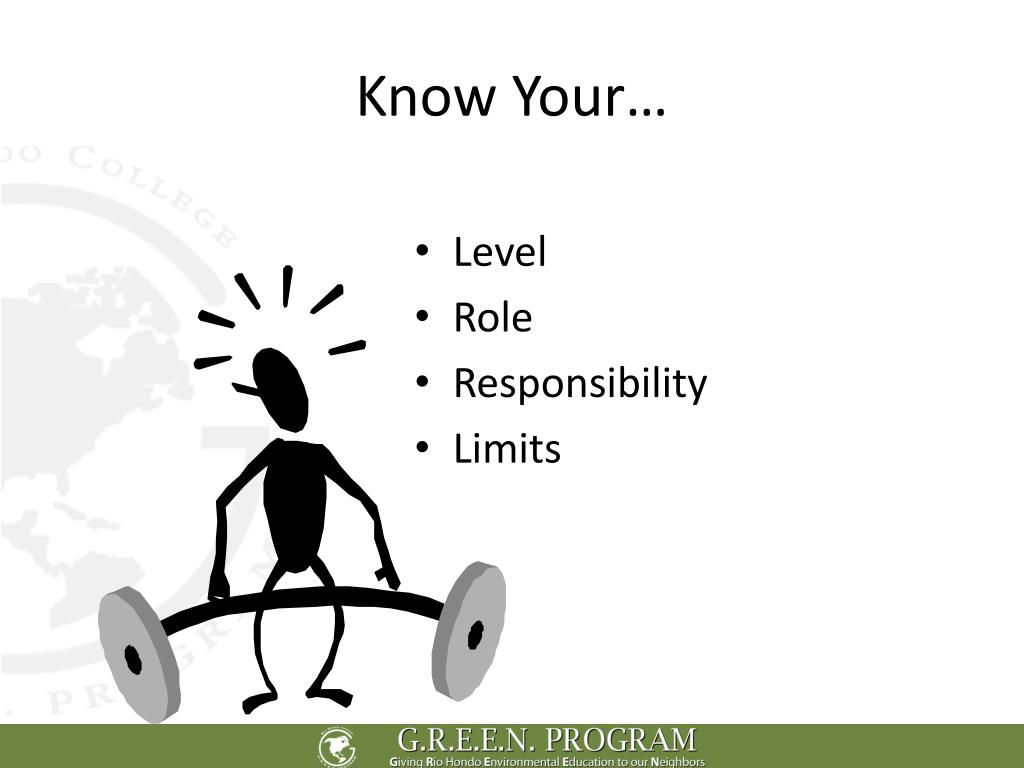 Know Your…