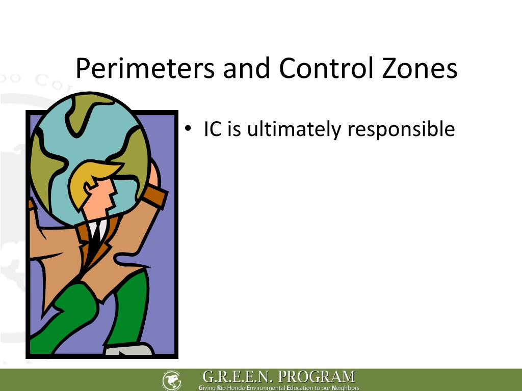 Perimeters and Control Zones