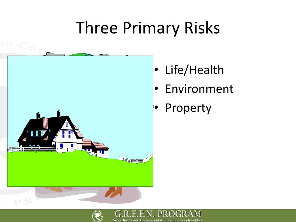 Three Primary Risks