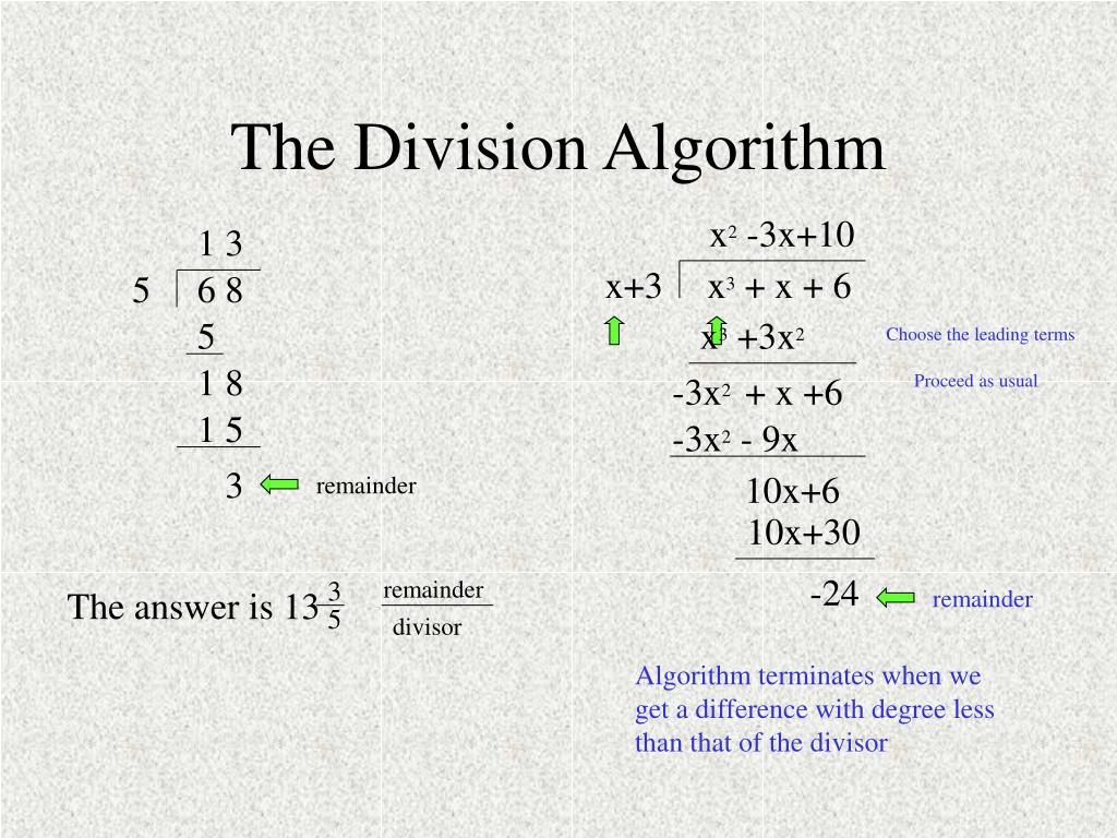 The Division Algorithm