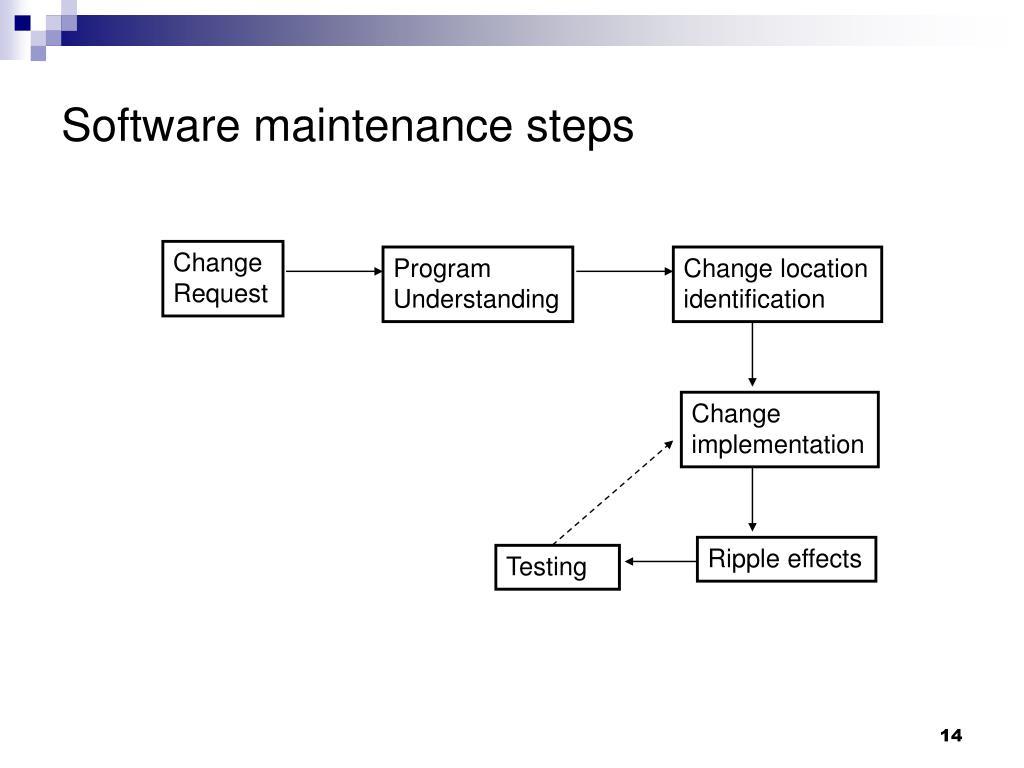Software maintenance steps