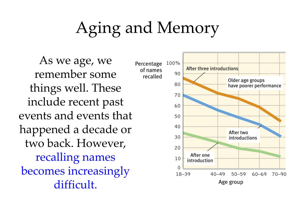 memory aging Charles brainerd, chair of cornell's department of human development and an expert in the scientific study of human cognition, discussed the effects of normal aging.