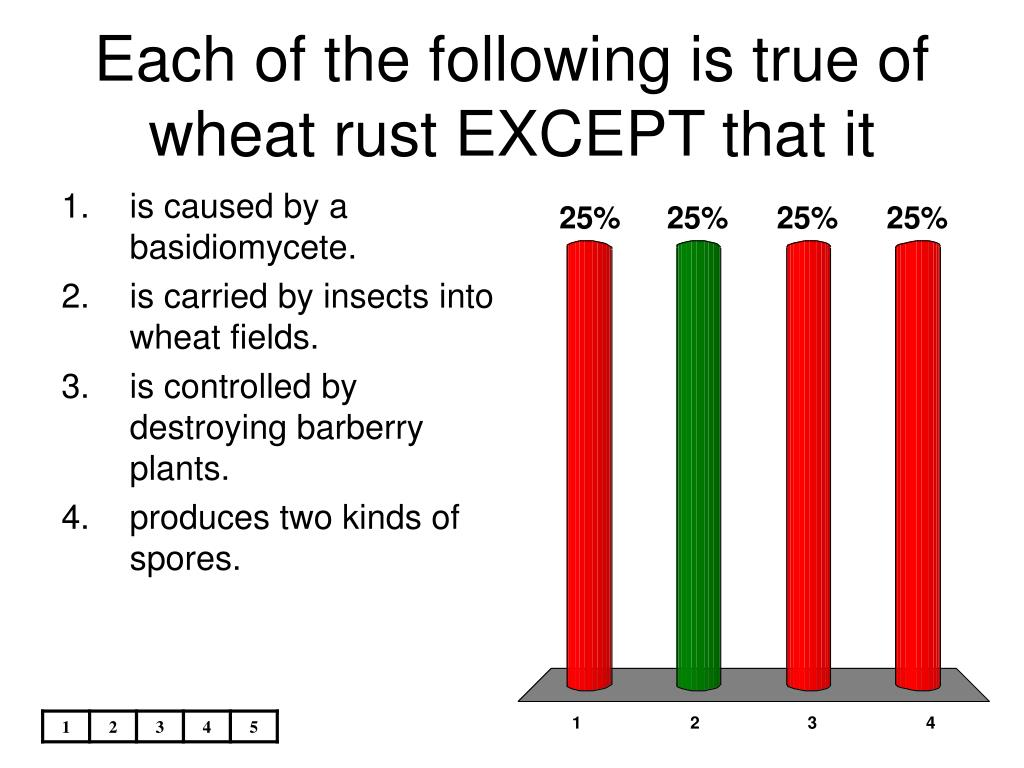 Each of the following is true of wheat rust EXCEPT that it