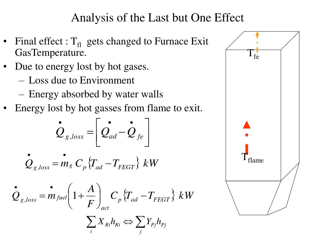 an analysis of the effects of heat Fig 3 effects of ua variation on heat exchanger effectiveness fig 3 shows that heat exchanger effectiveness has a linear relationship with the variation of ua  for stream specific heat changes with temperature, it is feasible to use ua to replace ntu as analysis.