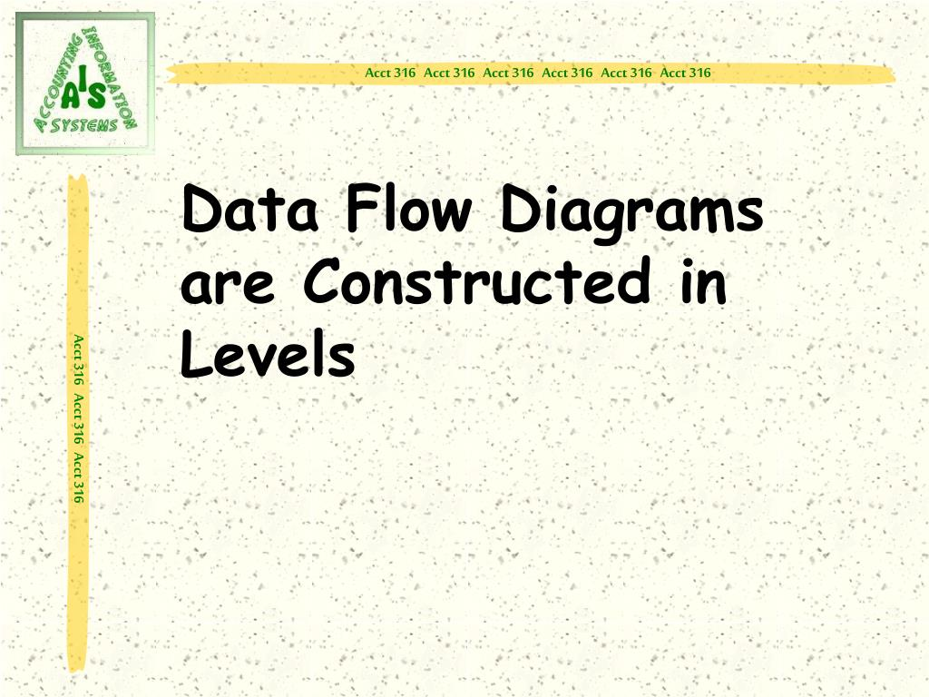 Data Flow Diagrams   are Constructed in Levels