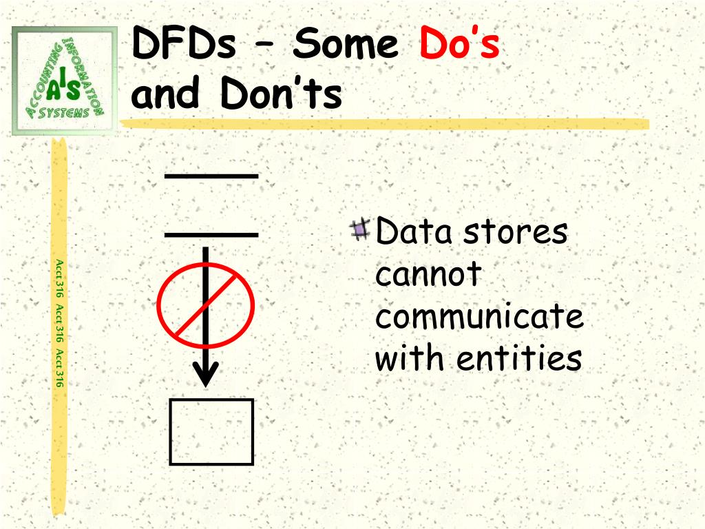 Data stores cannot communicate with entities