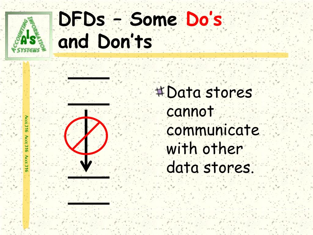 Data stores cannot communicate with other data stores.