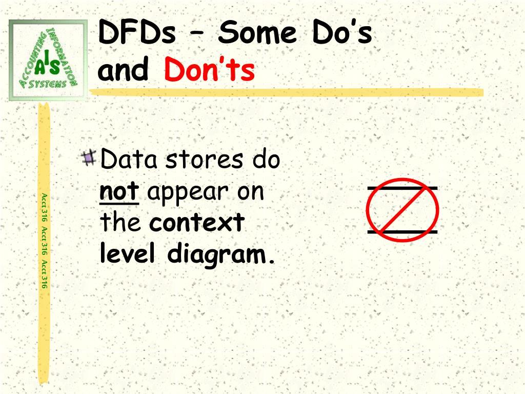 Data stores do