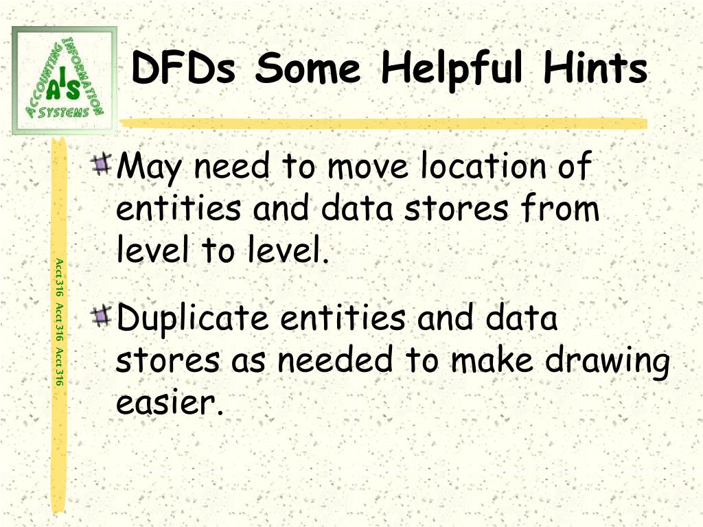 DFDs Some Helpful Hints