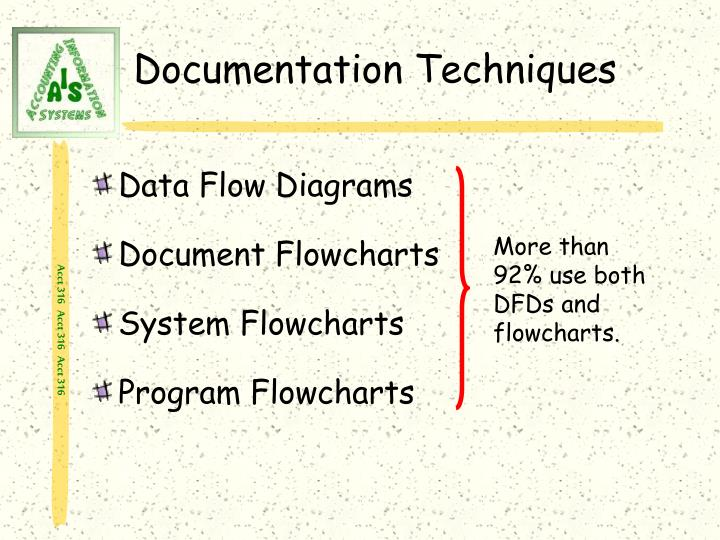 Documentation techniques3