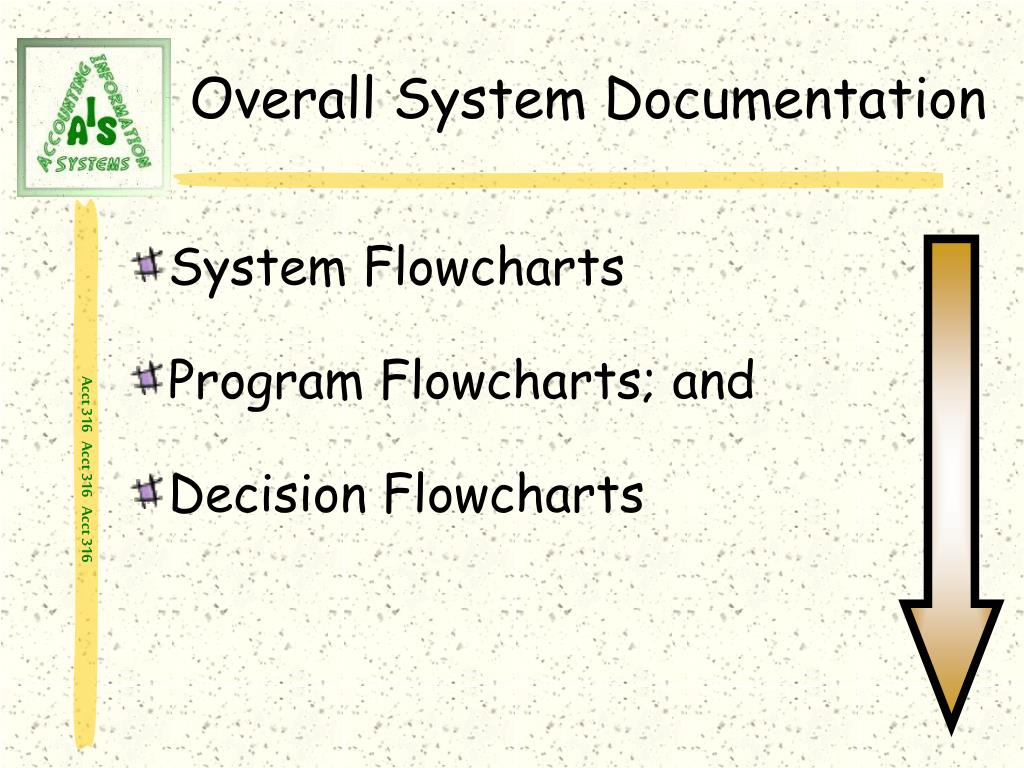 Overall System Documentation