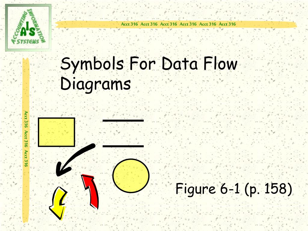 Symbols For Data Flow Diagrams