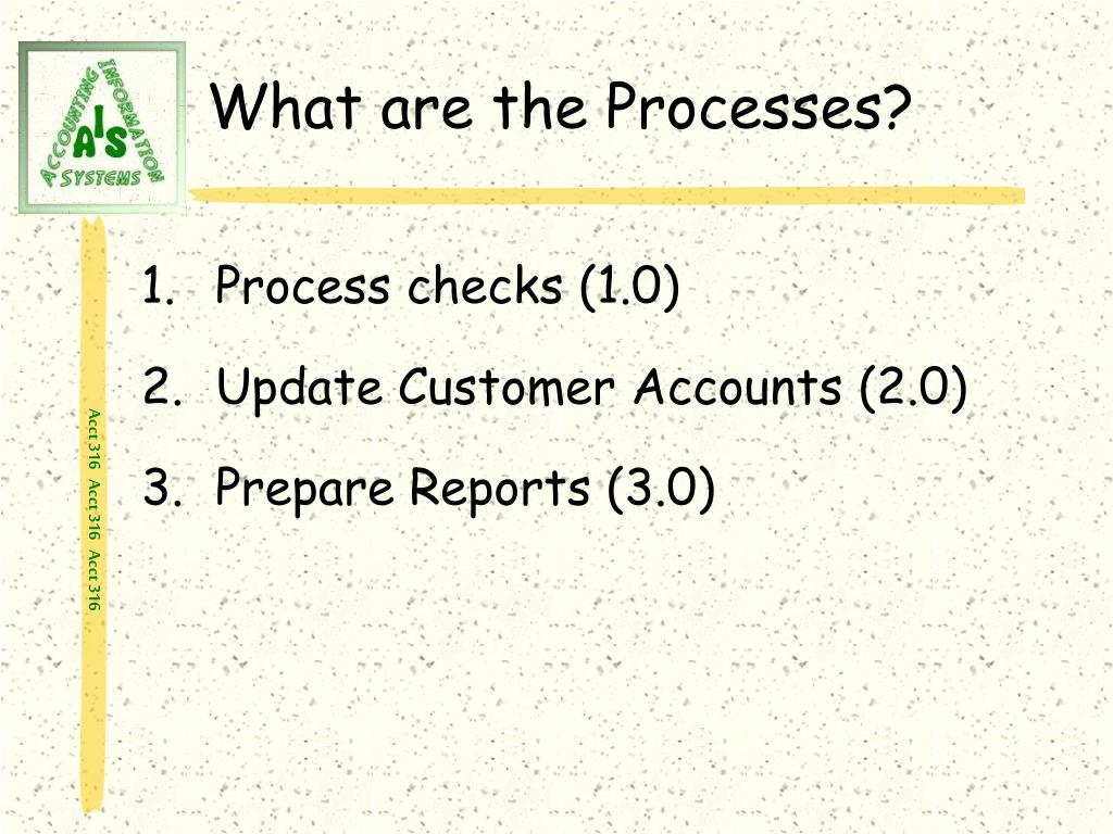 What are the Processes?